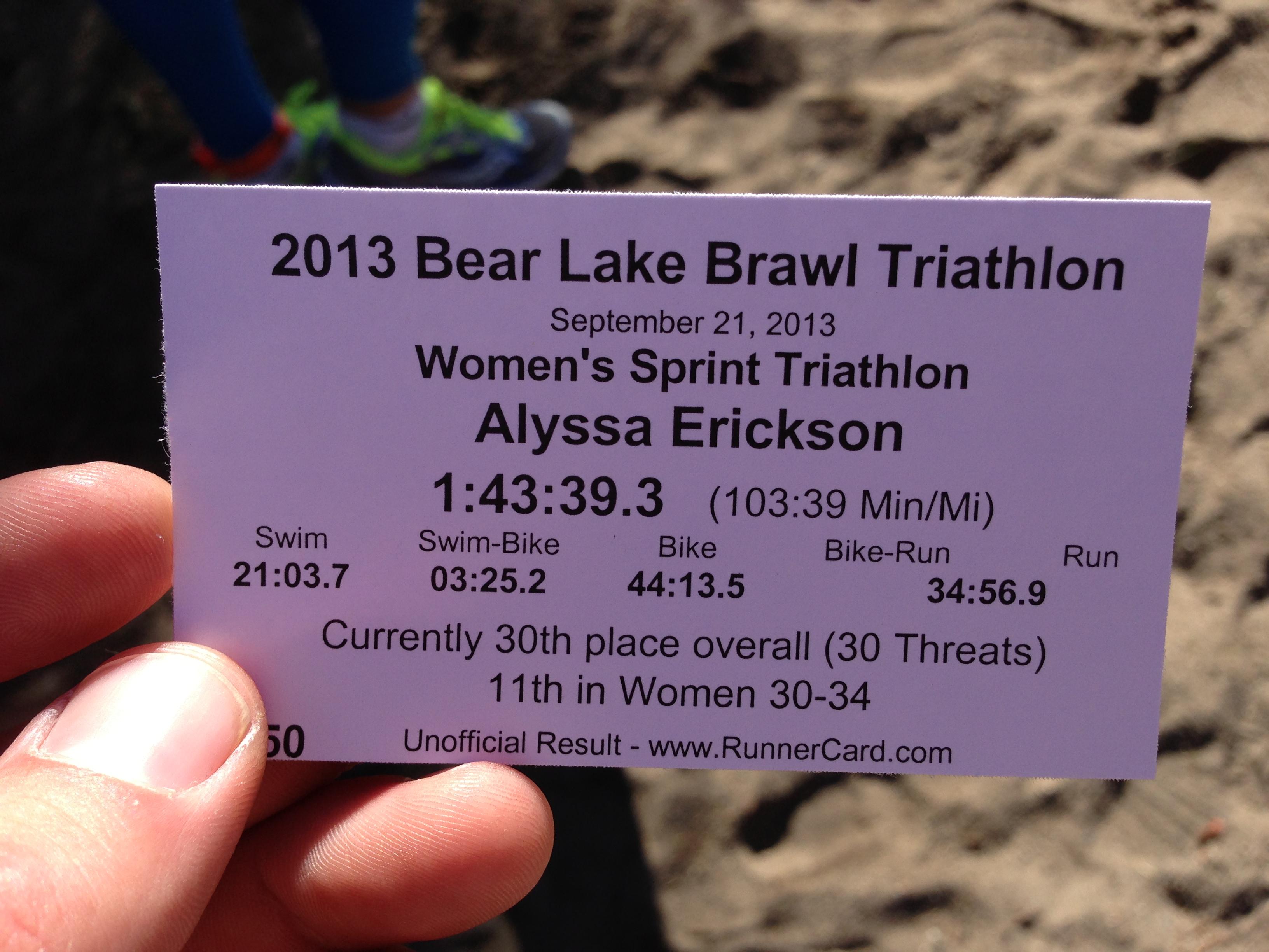 Bear Lake Brawl Results