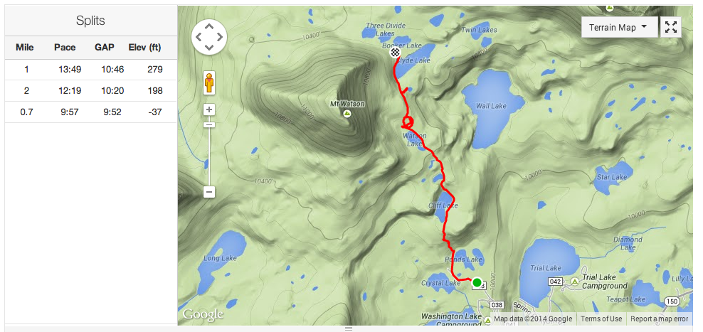 gps map of Booker Lake trip